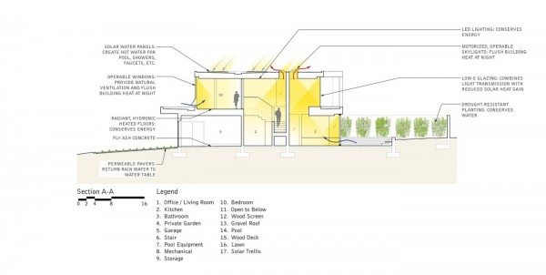 immobilier Maison 2
