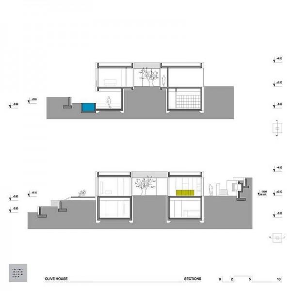 immobilier Maison 21