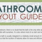 Salle de bain Profitez au maximum de votre salle de bain avec ce Guide pratique de mise en page ! [Infographie]